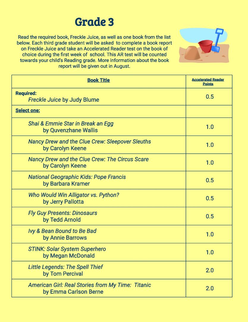 Summer Reading 3rd grade list