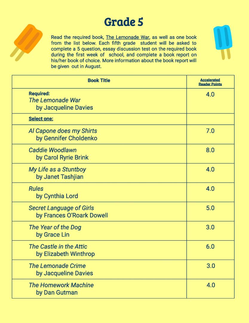 Summer Reading 5th grade list