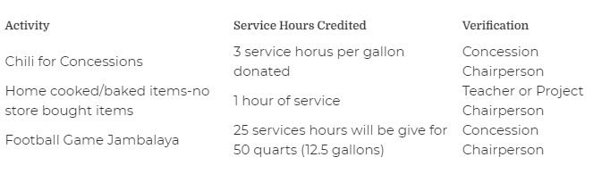 family service program by donation.png